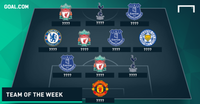 Team of the Week | How do they line up?