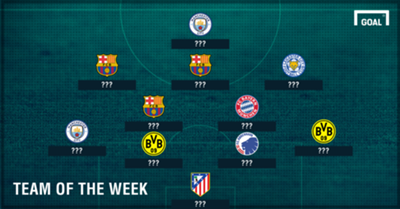 GFX Champions League Team of the Week