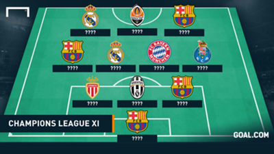 Champions League Team of the Season