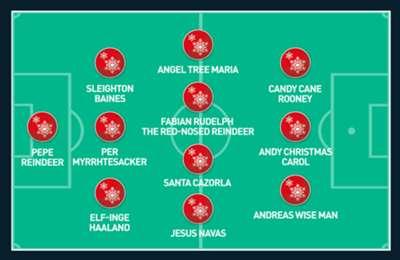 Goal Premier League Christmas XI