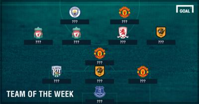 Premier League Team of the Week Blank
