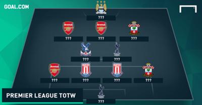 Premier League Team of the Weekend tease