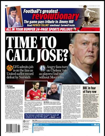 Mail on Sunday backpage 20122015