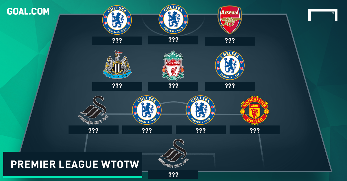PL Worst Team of the Week tease