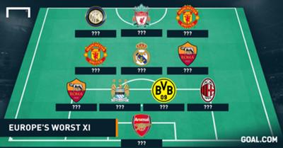 Europe's Worst XI ???