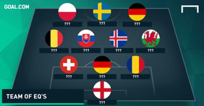 Euro qualifier team tease