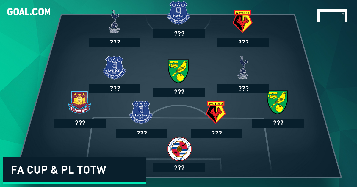 FA Cup & Premier League Team of the Weekend