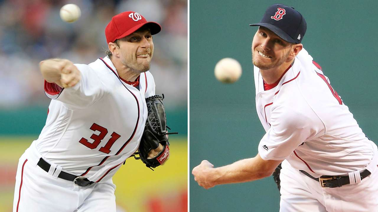 Max Scherzer and Chris Sale