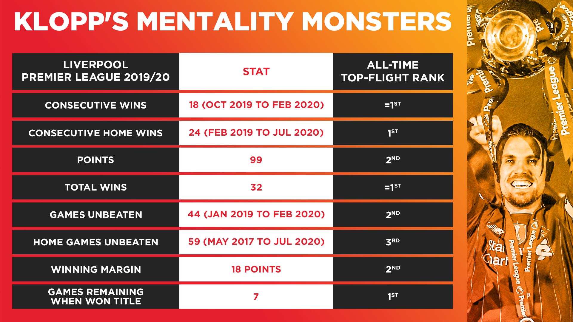 Klopp's mentality monsters