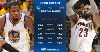 KD vs LeBron