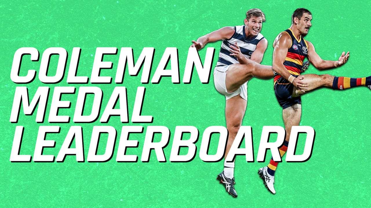 Coleman Medal leaderboard
