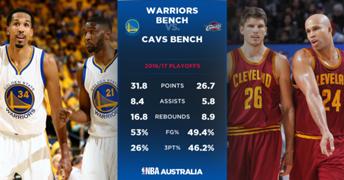 GS vs Cavs