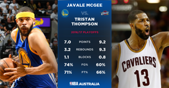 Javale vs Tristan