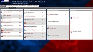 OOTP 16 - Playoff Tree
