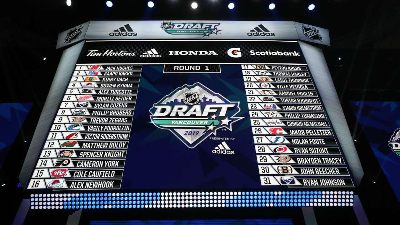 2019-NHL-Draft-board-06212019-Getty-FTR