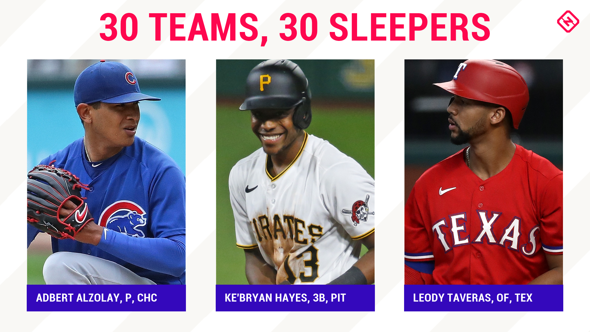 2021 Fantasy Baseball Sleepers: One potential breakout player from every team