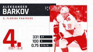 aleksander-barkov-25-081718-ftr