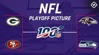 NFL-playoffs-CFP-111219-FTR