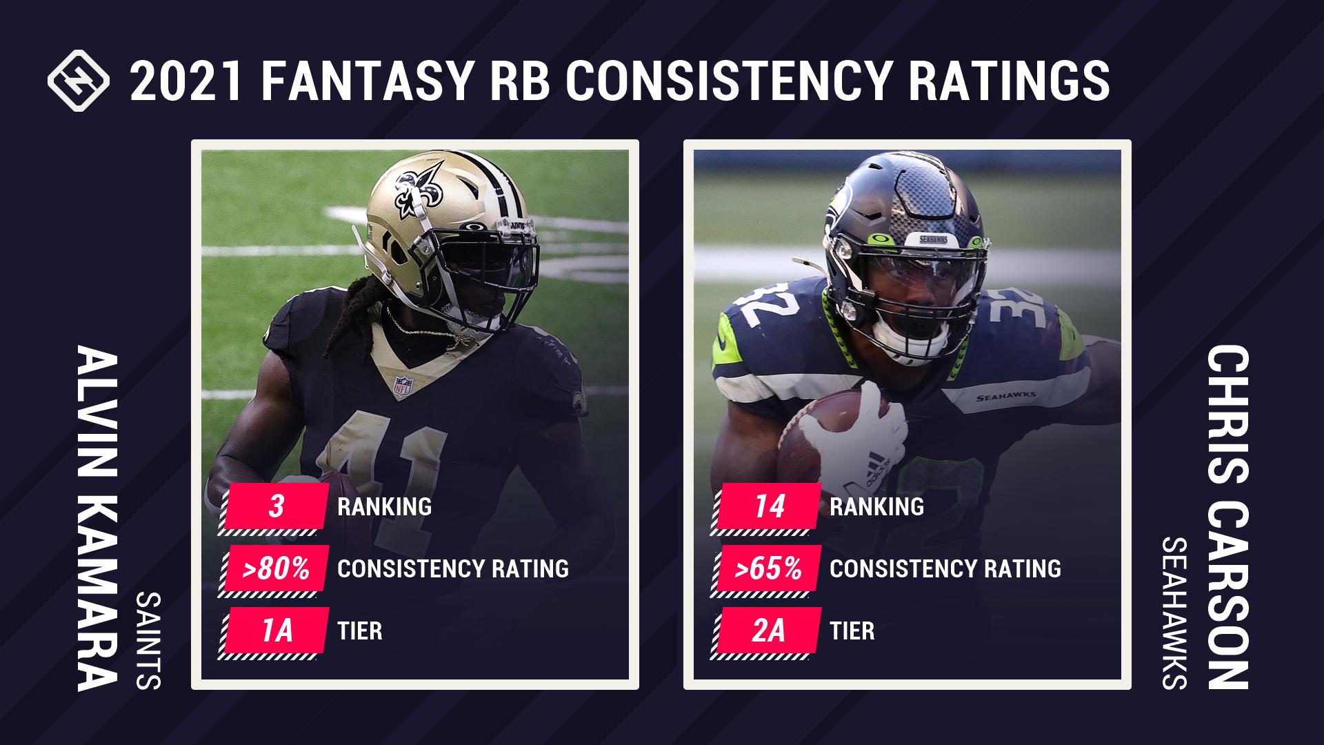 2021 fantasy consistency ratings rb