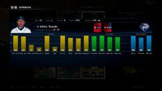 MLB The Show 16 Ichiro ratings