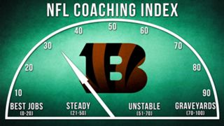 ILLO-NFL-Coaching-Index-Cincinnati-010816-GETTY-FTR.jpg