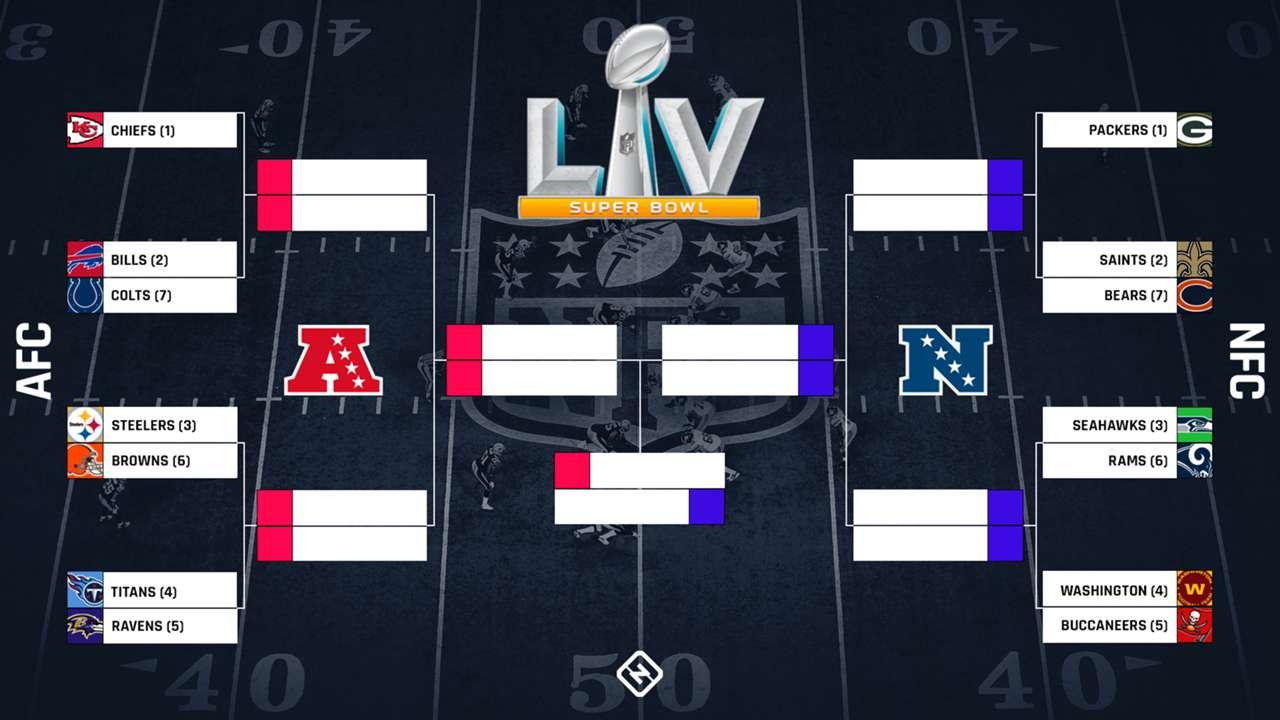 Super Bowl 2021 Logo