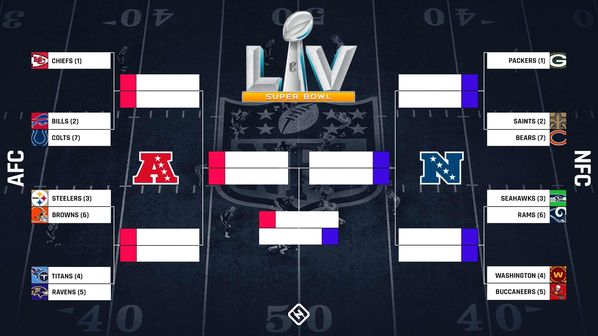When do the NFL playoffs start in 2021? Date, TV schedule