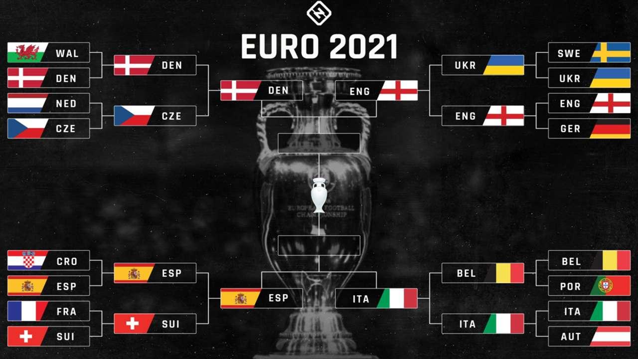 Euro 2021 bracket - semis cropped