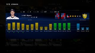 MLB The Show 16 Wil Myers stats