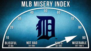 Tigers-Misery-Index-120915-FTR.jpg