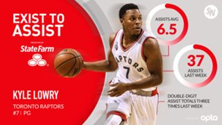 Exist-to-Assist-Kyle-Lowry