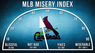 Cardinals-Misery-Index-120915-FTR.jpg
