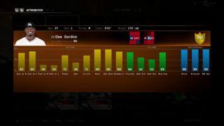 MLB The Show 16 Dee Gordon ratings