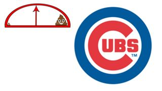 ILLO-Cubs-120215-GETTY-FTR.jpg