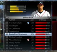 MLB 15: The Show - Shortstop Ratings