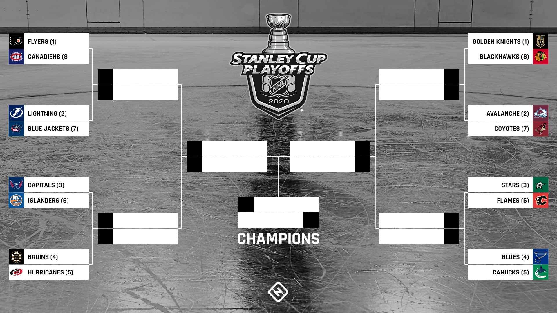 NHL playoff bracket 2020: Updated TV schedule, scores, results for the Stanley Cup playoffs 1