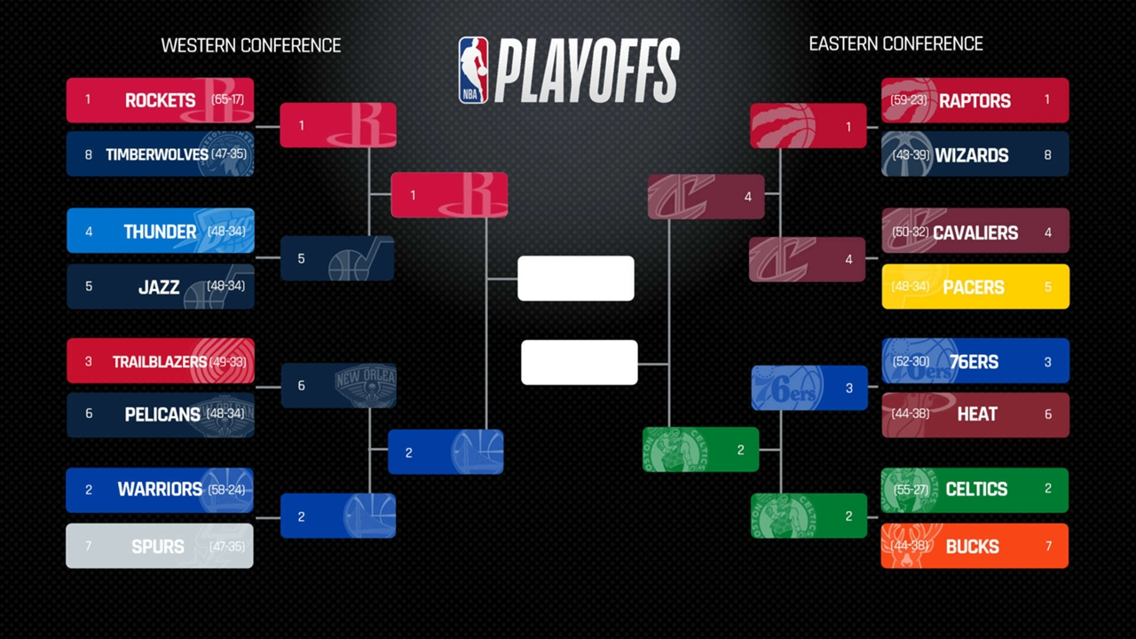 Nba Playoffs 2018 Today S Score Schedule Live Updates Sporting News Canada