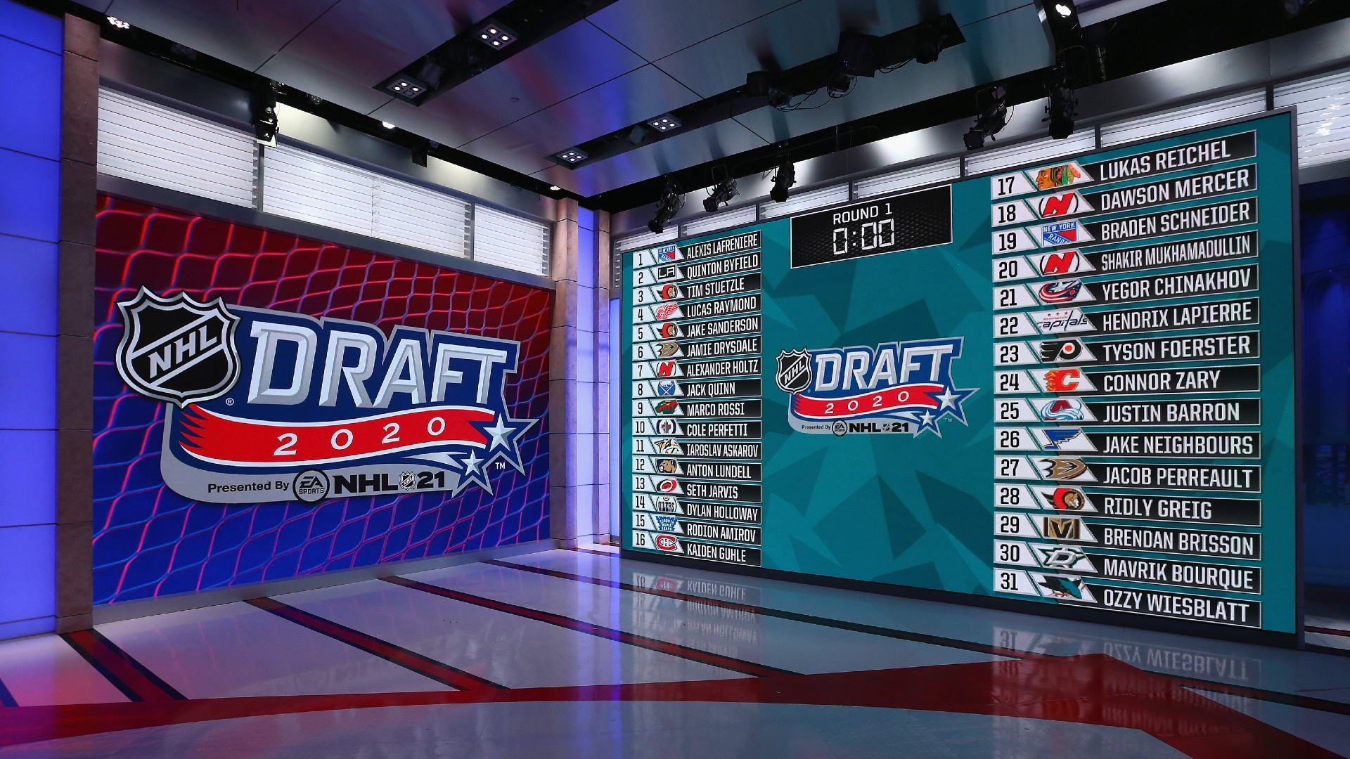 What time is the NHL Draft lottery today? TV channel, odds & how to watch the 2021 drawing