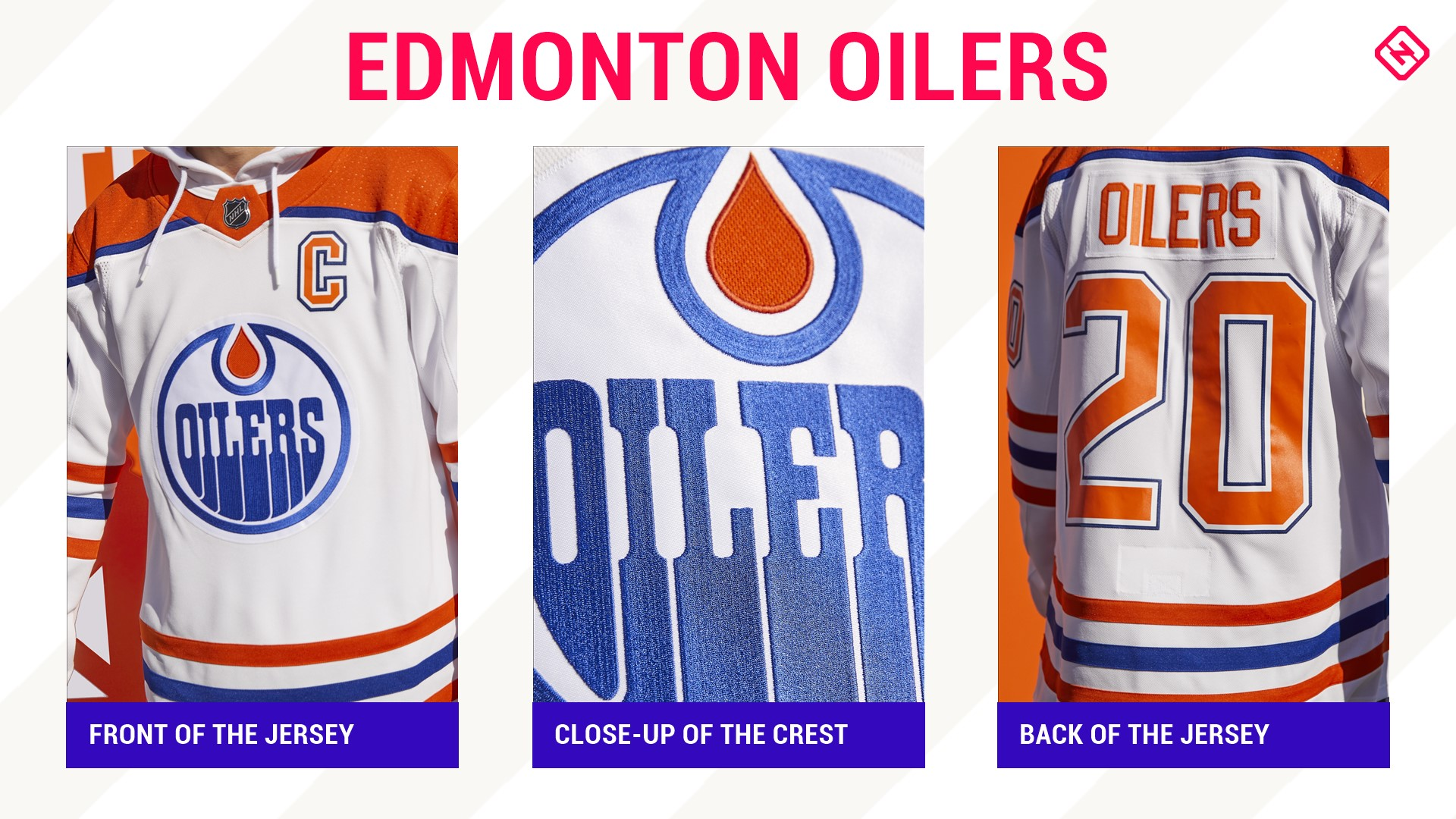 Nhl Reverse Retro Jerseys Ranked The Best Worst Of Adidas 2021 Designs For Every Team Report Door