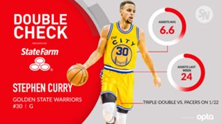 Exist-to-Assist-Steph-Curry