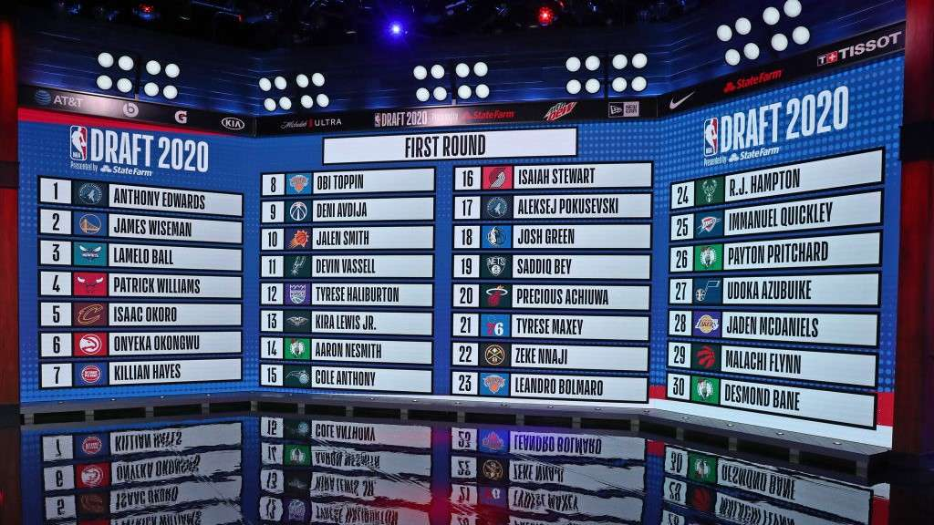 NBA Draft Board 2020