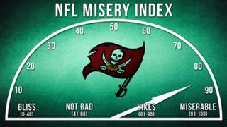NFL-MISERY-Buccaneers-022316-FTR.jpg