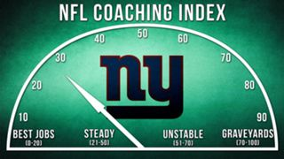 ILLO-NFL-Coaching-Index-New-York-Giants-010816-GETTY-FTR.jpg