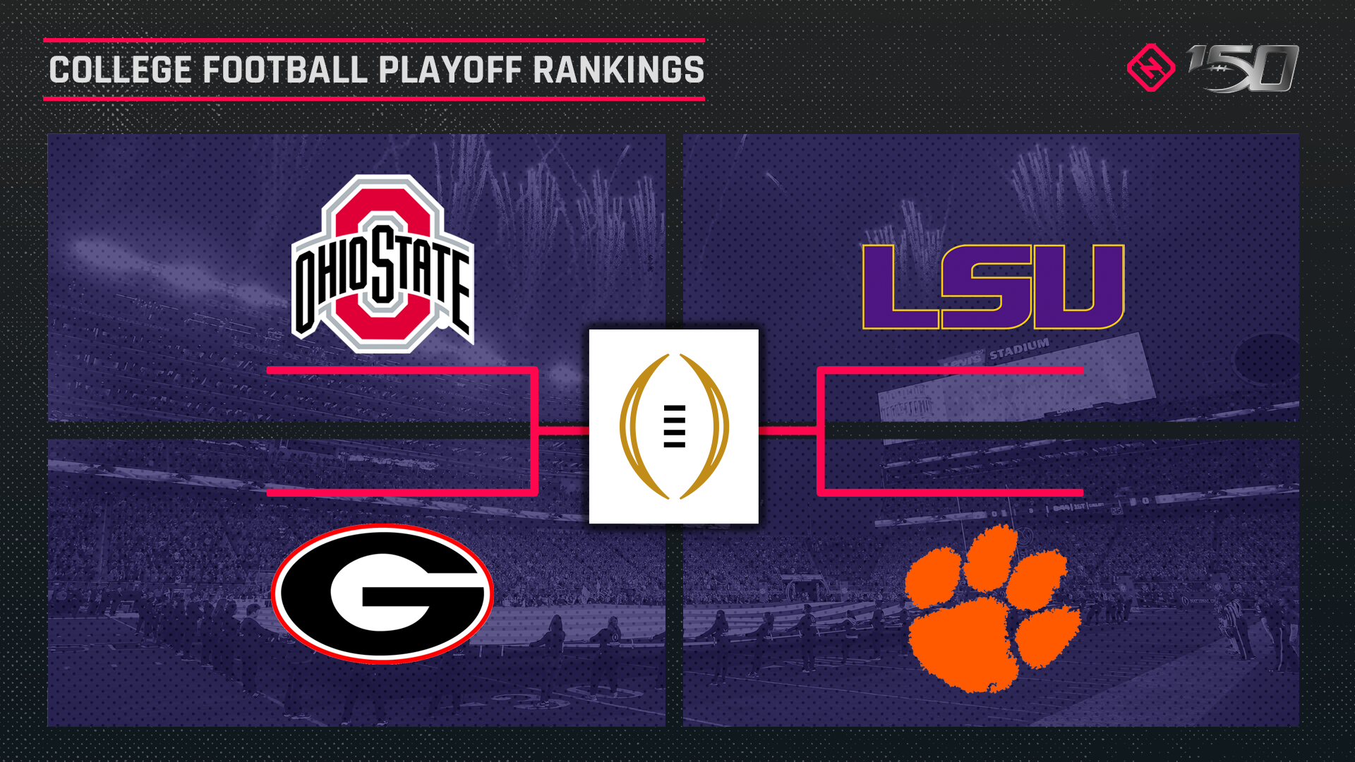 College Football Playoff Updated Rankings Who Are The Top Four Teams In The Fifth Cfp Poll Of 2019 Sporting News