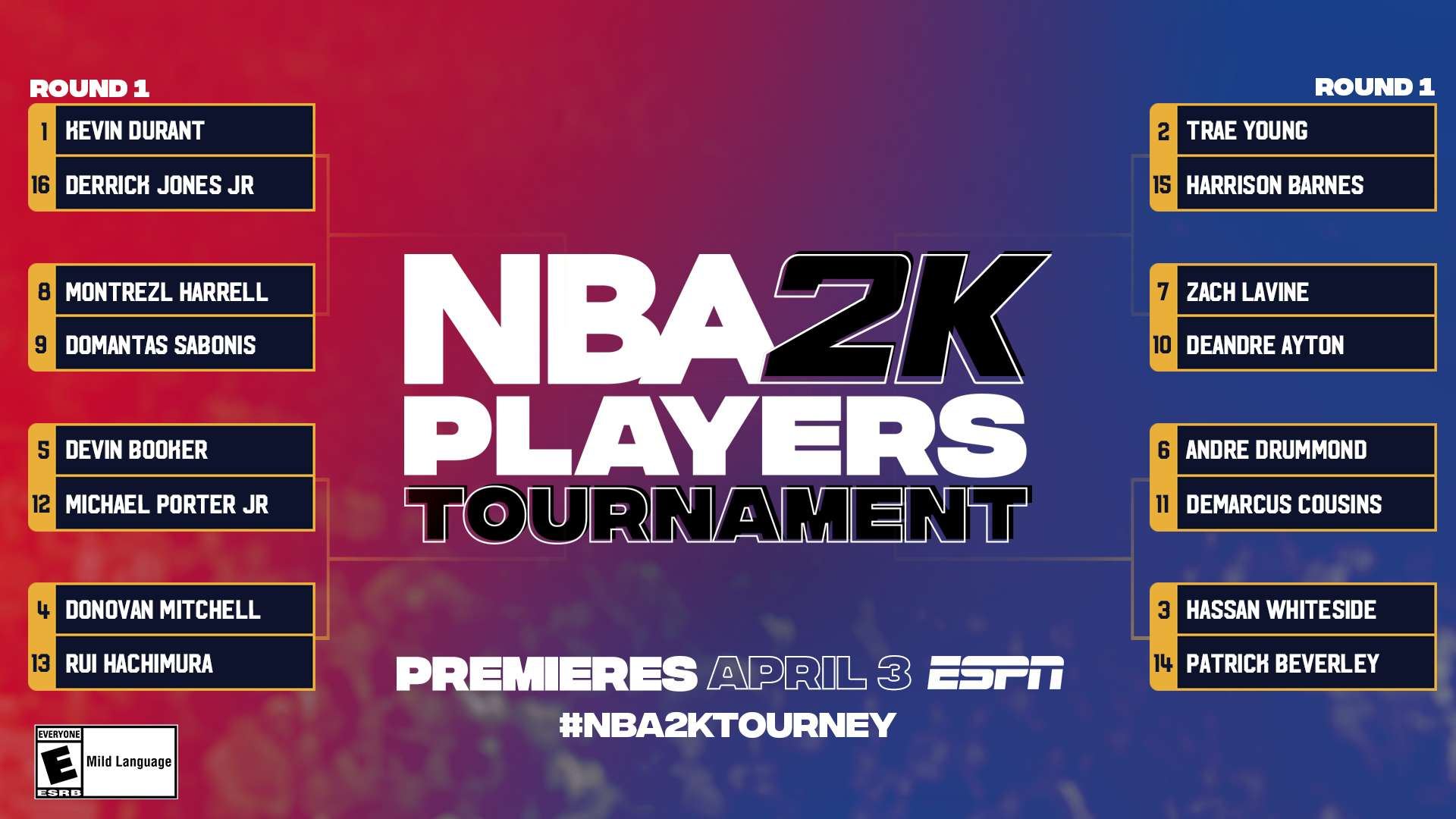 Nba 2k Players Tournament 2020 Full Tv Schedule Bracket Entry List For Games On Espn Sporting News