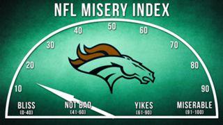 NFL-MISERY-Broncos-022316-FTR.jpg