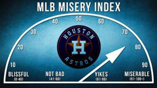 Astros-Misery-Index-120915-FTR.jpg