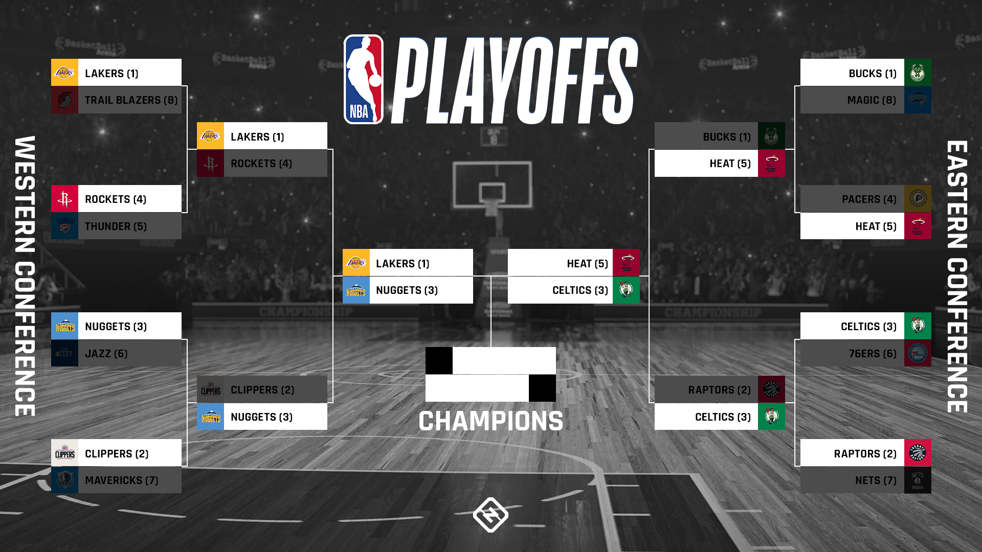 Nba Playoff Bracket 2020 Updated Tv Schedule Scores Results For The Conference Finals Sporting News