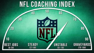 ILLO-NFL-Coaching-Index-010816-GETTY-FTR.jpg