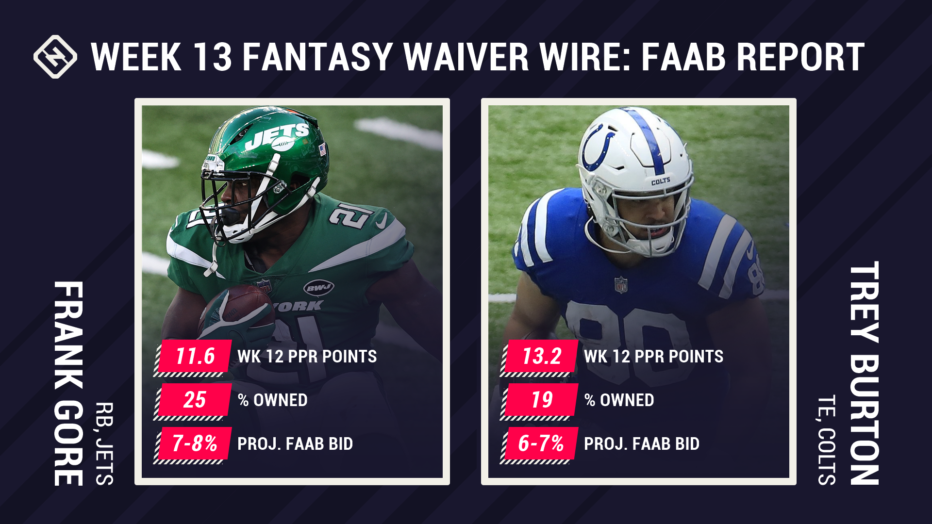 Fantasy Waiver Wire: FAAB Report for Week 13 pickups, free agents